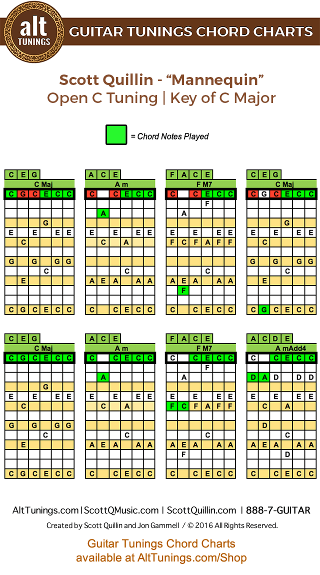 Open Tuning Cgcecc Key Of C Major Alt Tunings