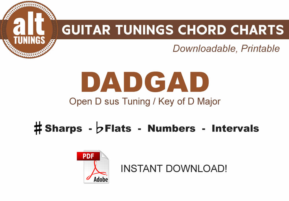 Guitar Tunings Chord Charts DADGAD - Alt Tunings