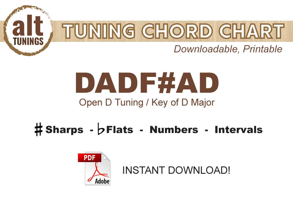Alt Tuning Chord Chart Dadfad Alt Tunings