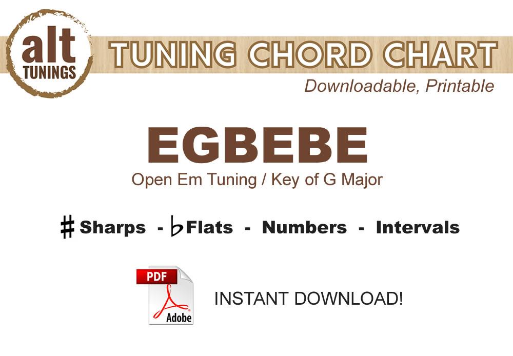 Alt Tuning Chord Charts