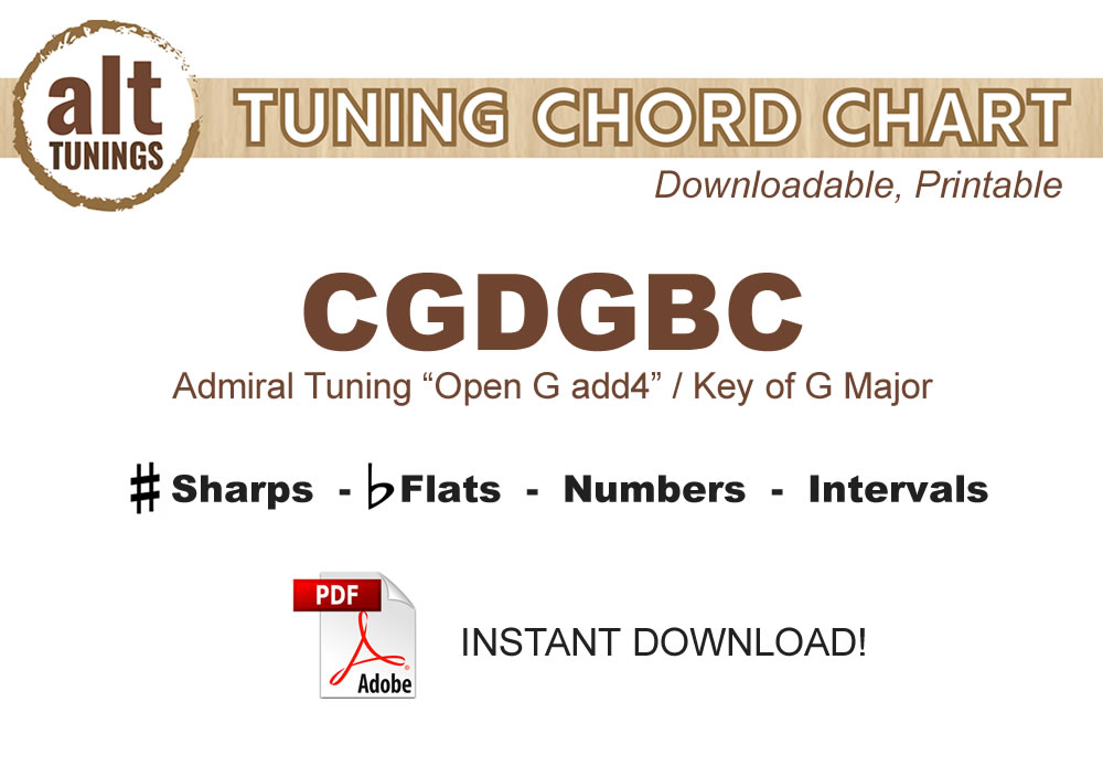 Alt Tuning Chord Chart - CGDGBC - Alt Tunings