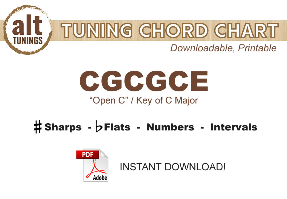 Alt Tuning Chord Chart Cgcgce Alt Tunings