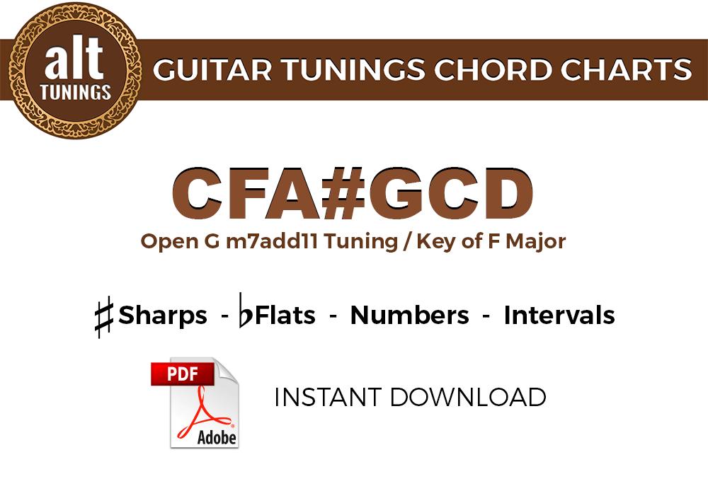 Guitar Tunings Chord Charts Cfagcd Alt Tunings