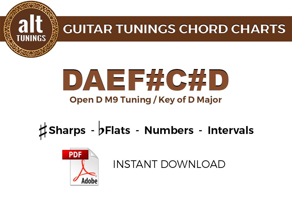 Guitar Tunings Chord Charts Daefcd Alt Tunings