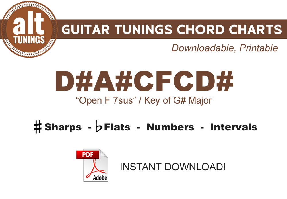 Guitar Tunings Chord Charts  DACfcd  Alt Tunings
