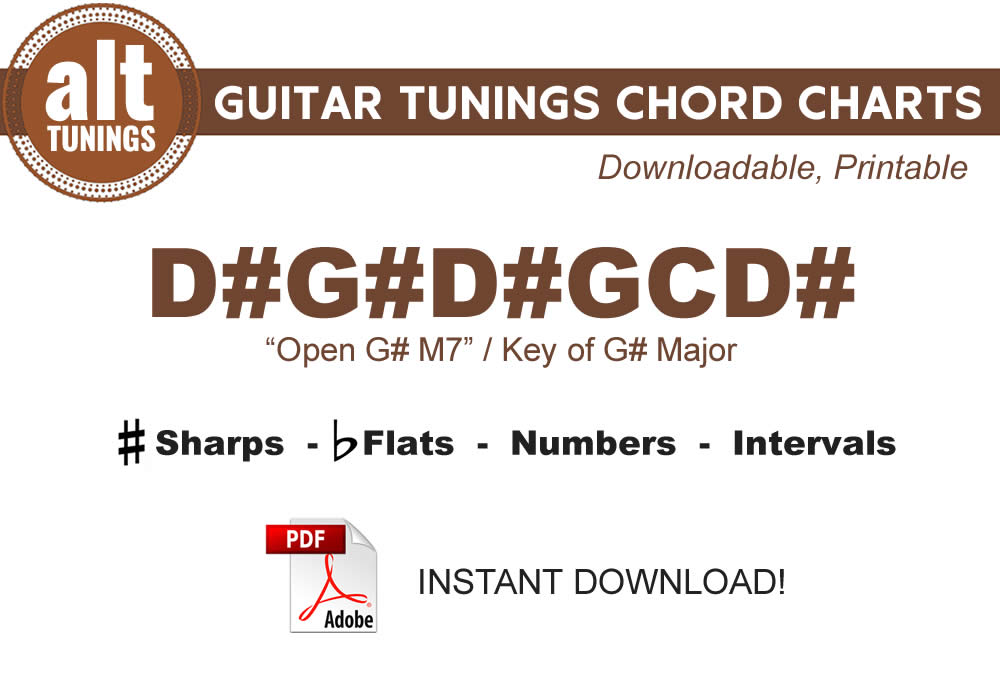 Guitar Tunings Chord Charts Dgdgcd Alt Tunings