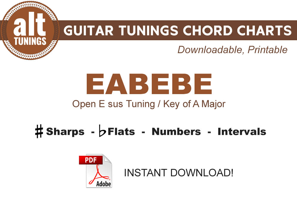 Guitar Tunings Chord Charts Eabebe Alt Tunings