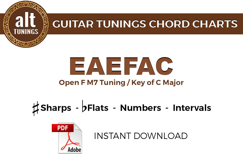 Guitar Tunings Chord Charts EAEFAC - Alt Tunings