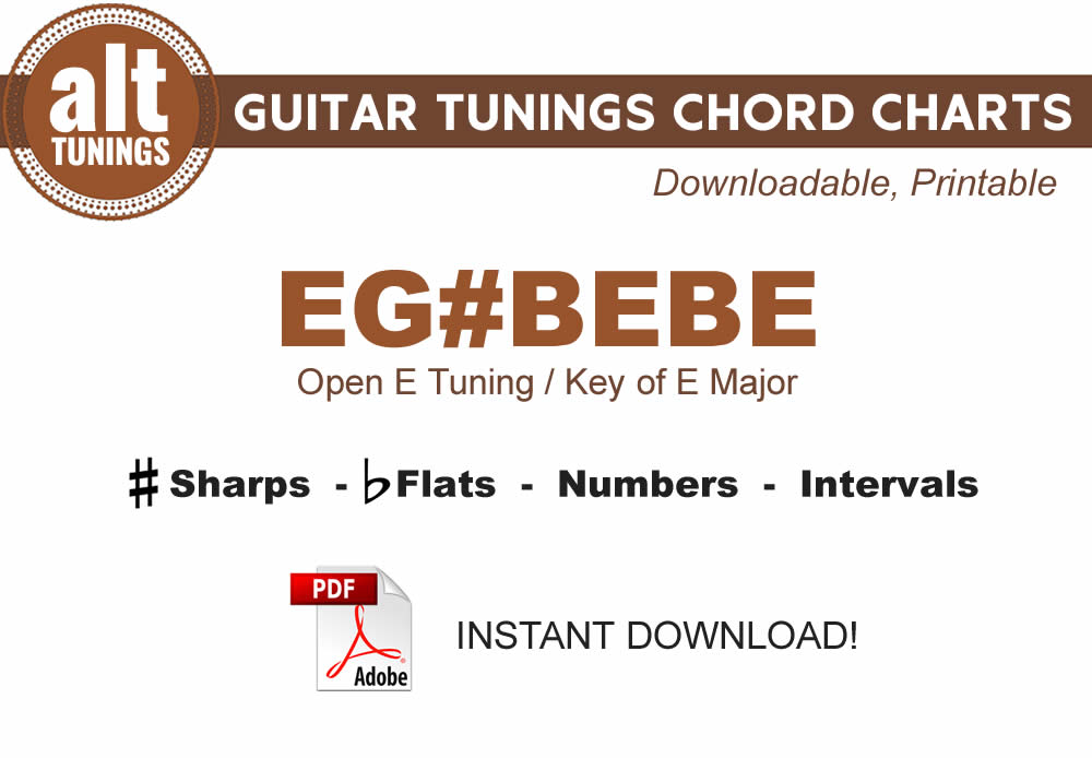 Guitar Tunings Chord Charts Egbebe Alt Tunings