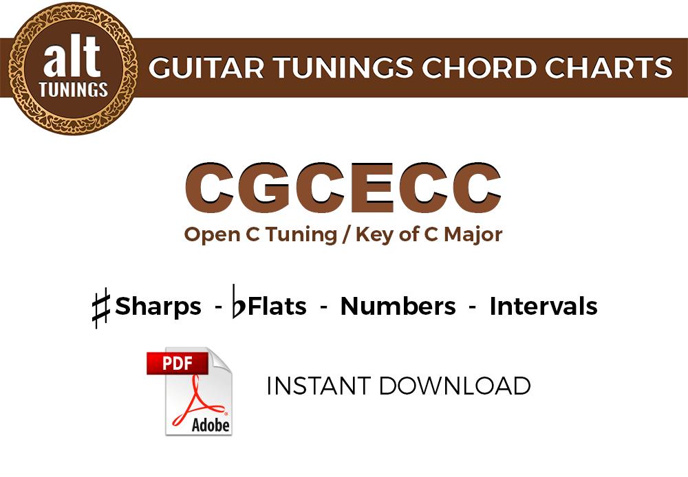 Guitar Tuning Chord Charts – CGCECC