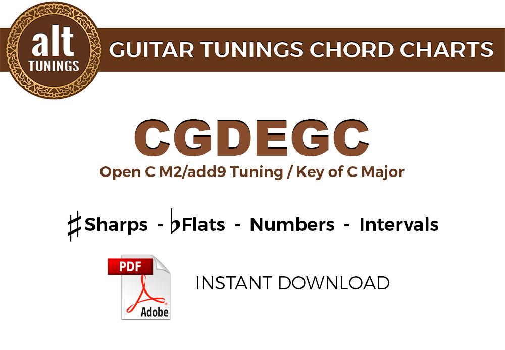 Guitar Tuning Chord Charts – CGDEGC