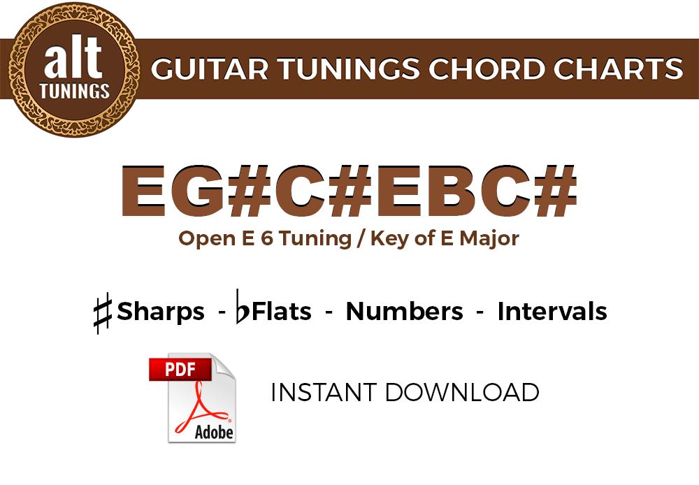 Guitar Tuning Chord Charts – EG#C#EBC#