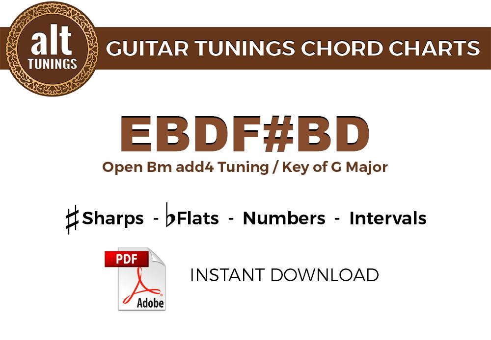 Guitar Tuning Chord Charts – EBDF#BD