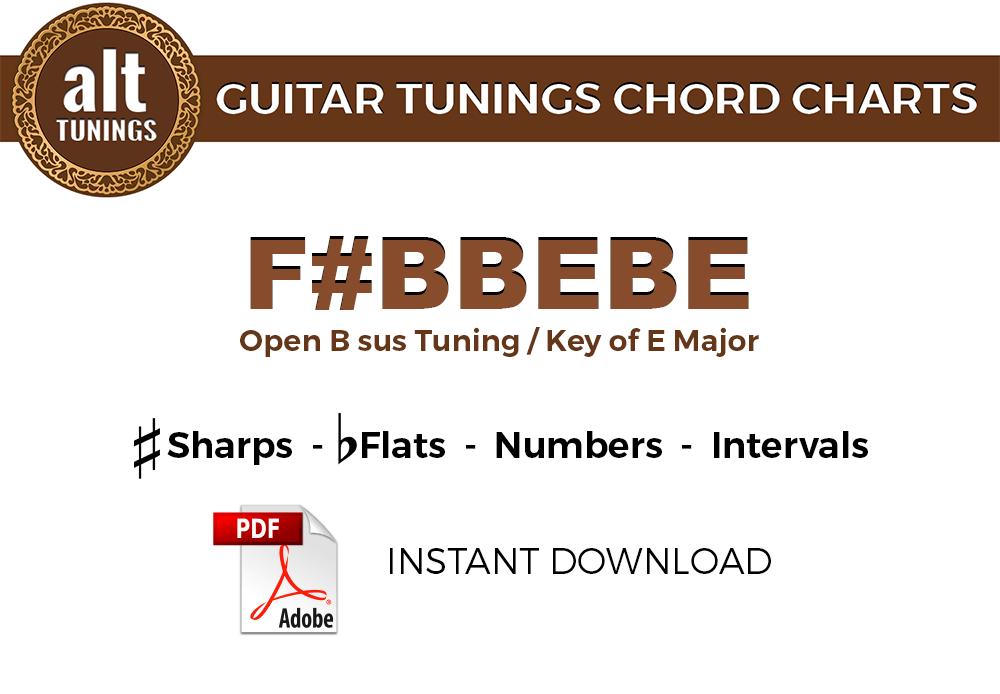 Guitar Tuning Chord Charts – F#BBEBE