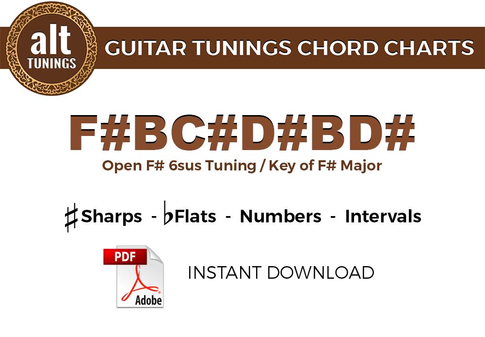 Guitar Tuning Chord Charts – F#BC#D#BD#